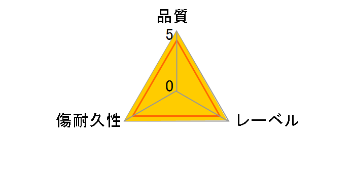 10BNE1VJPS2 [BD-RE 2倍速 10枚組]のユーザーレビュー