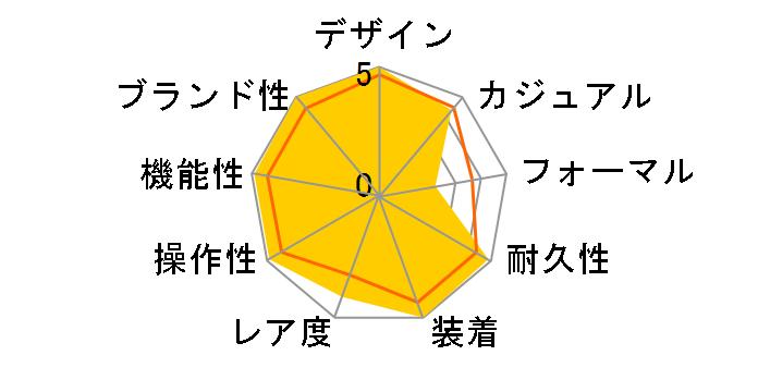 コスモグラフ デイトナ 116503NG [8Pダイヤ オイスターブレスレット ブラックシェル]のユーザーレビュー