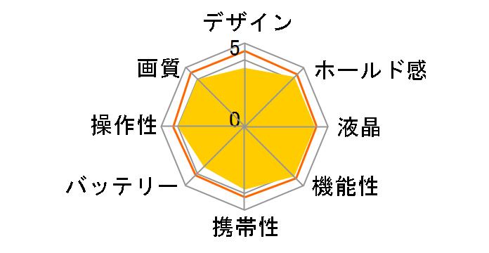 EOS M3 クリエイティブマクロレンズキット [ホワイト]のユーザーレビュー