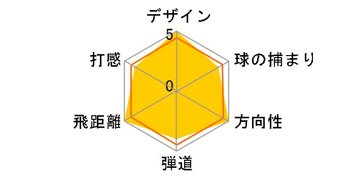 スリクソン Z U65 ユーティリティー [Miyazaki Kaula 7 for UTILITY フレックス:S ロフト:23]