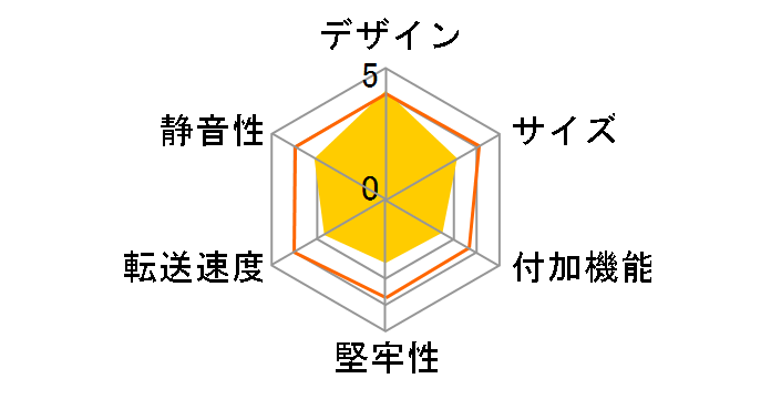LHR-2BRHU3 [ブラック]のユーザーレビュー