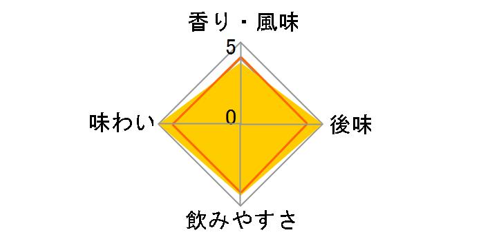 みっくちゅじゅーちゅ 500ml ×24本