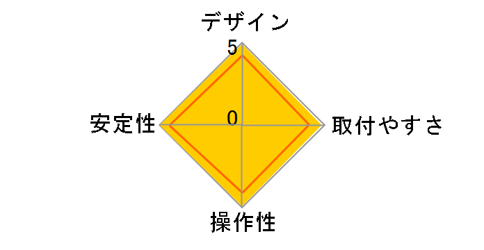 LX デスクマウントアーム 45-490-216 [ホワイト]のユーザーレビュー