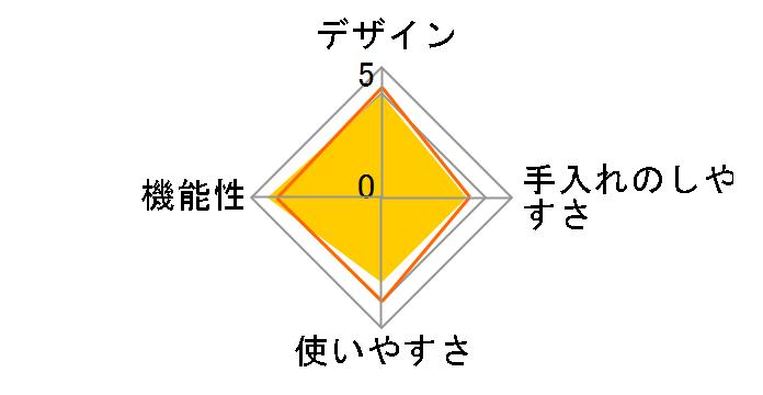 みるっこ R-220 [赤]