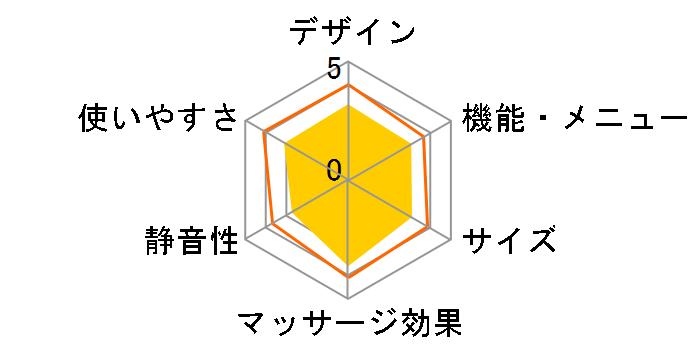 ネックマッサージャ HM-142-DB [ディープブラウン]のユーザーレビュー