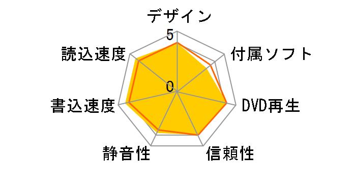 iHAS324-17/A [ブラック]