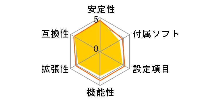 H110M-A/M.2のユーザーレビュー