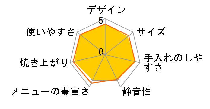 パンくらぶ BB-ST10
