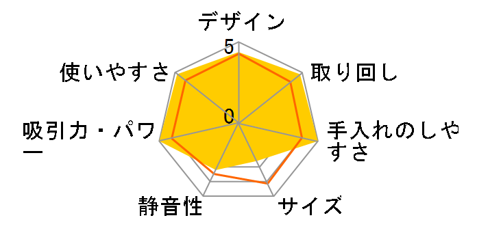 ごみダッシュサイクロン CV-SD8のユーザーレビュー
