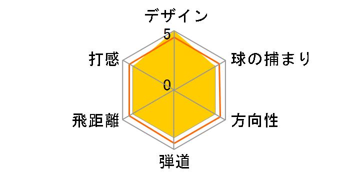 インプレス UD+2 ユーティリティー [TMX-417U フレックス:SR ロフト:21.5]