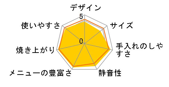 ふっくらパン屋さん HBK-152P [ピンク]のユーザーレビュー