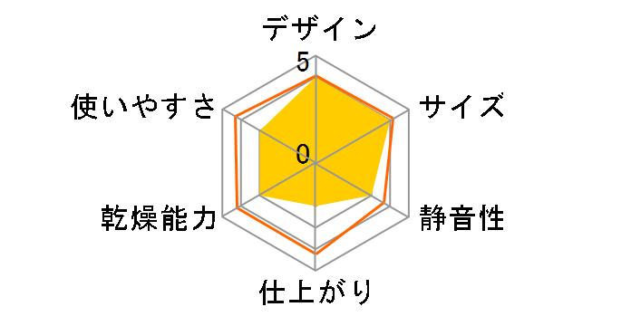 FD-F06J7