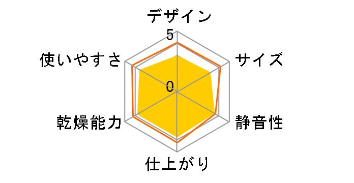 FD-F06S2