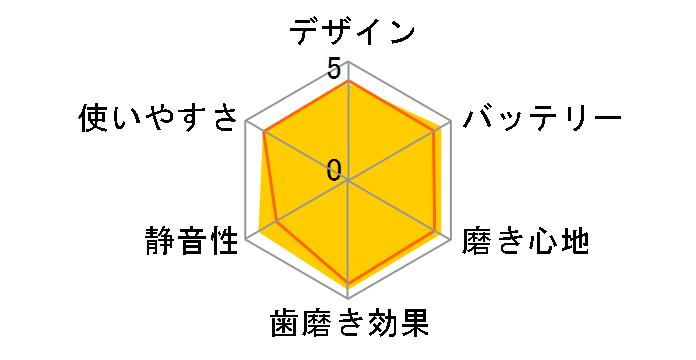 音波振動ハブラシ ドルツ EW-DL43