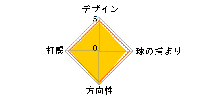 ツアーワールド TW-PT パター マレットタイプ [34インチ]