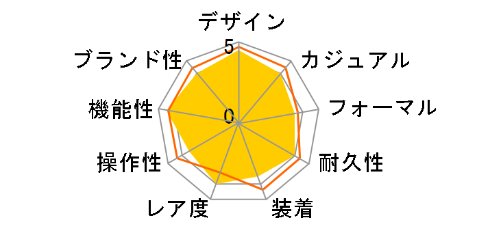 アストロン ダイヤモンド限定モデル SBXB081のユーザーレビュー