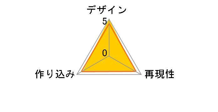 がっこうぐらし! くるみ/恵飛須沢胡桃のユーザーレビュー