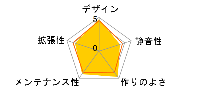 SHA-DG7000-GN [グリーン]のユーザーレビュー