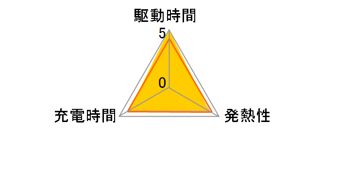 NKY536B02 [黒]