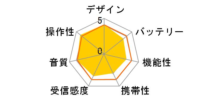 TY-AR55