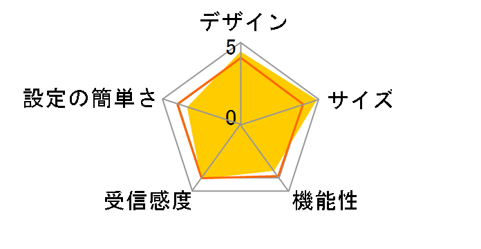 WRH-300DR3-S [オレンジ]のユーザーレビュー