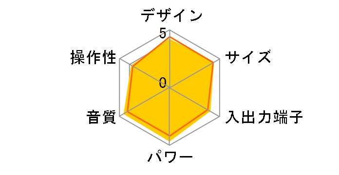 XC-HM86のユーザーレビュー