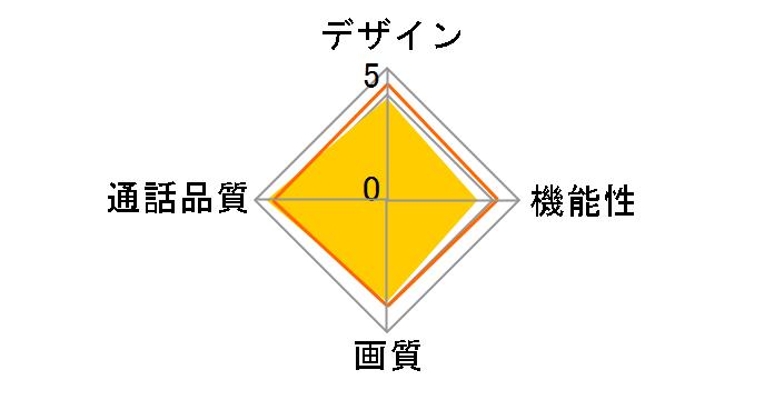 ROCO録画 KI-66