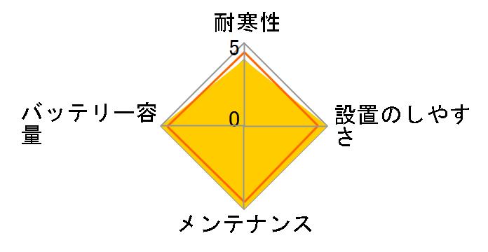 カオス N-N65/A2