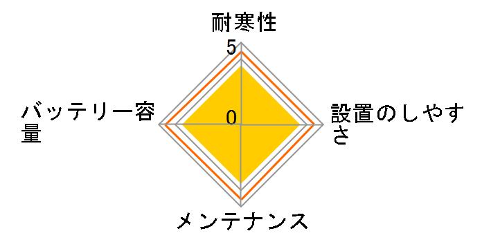 カオス N-T110/A2