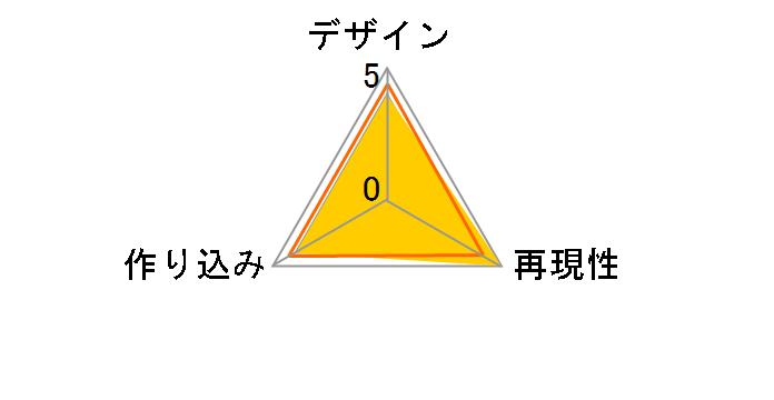 MAFEX スーサイド・スクワッド ジョーカー スーツVer.のユーザーレビュー
