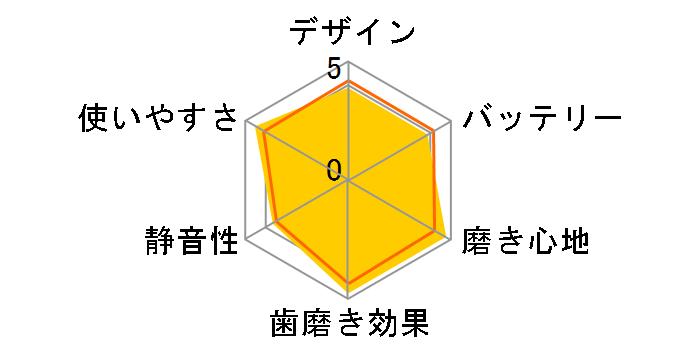 ソニッケアー イージークリーン HX6551/01のユーザーレビュー