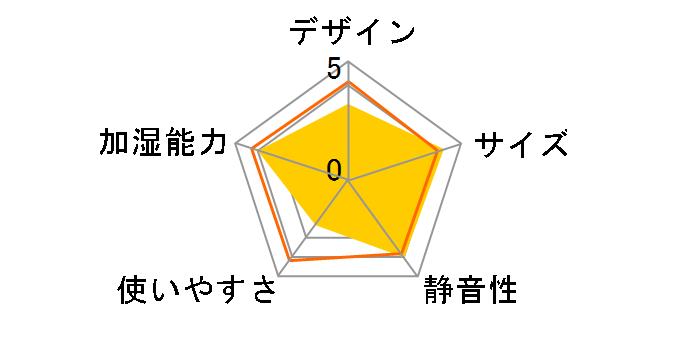 ダイニチプラス HD-3016