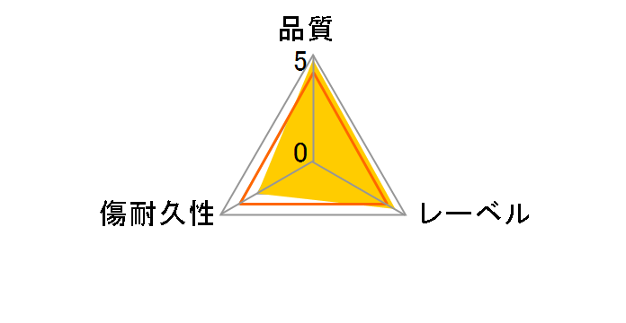 DRD120WPE.50SP [DVD-R 16倍速 50枚組]のユーザーレビュー
