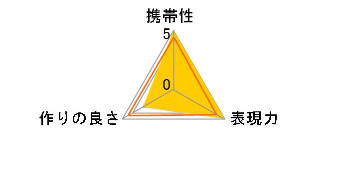 TELE CONVERTER 1.4x (Model TC-X14) ニコン用のユーザーレビュー