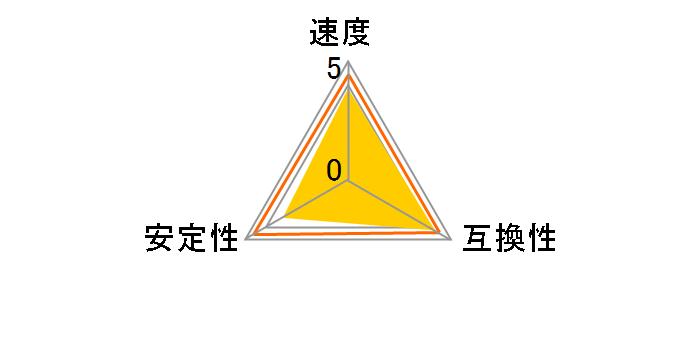 CFD Selection W4U2400CM-8G [DDR4 PC4-19200 8GB 2枚組]のユーザーレビュー