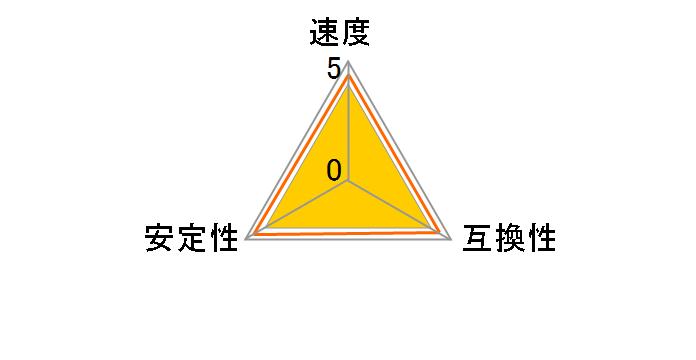 CFD Selection W4U2666BME-8G [DDR4 PC4-21300 8GB 2枚組]のユーザーレビュー