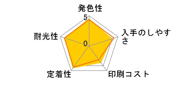KUI-6CL [6色パック]のユーザーレビュー