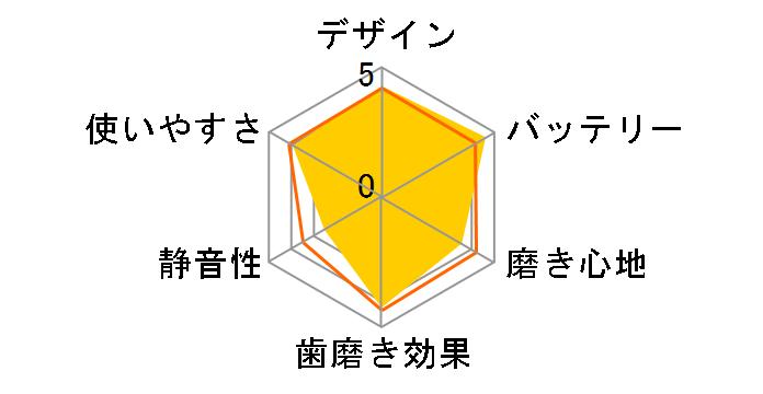ソニッケアー ヘルシーホワイト HX6713/43