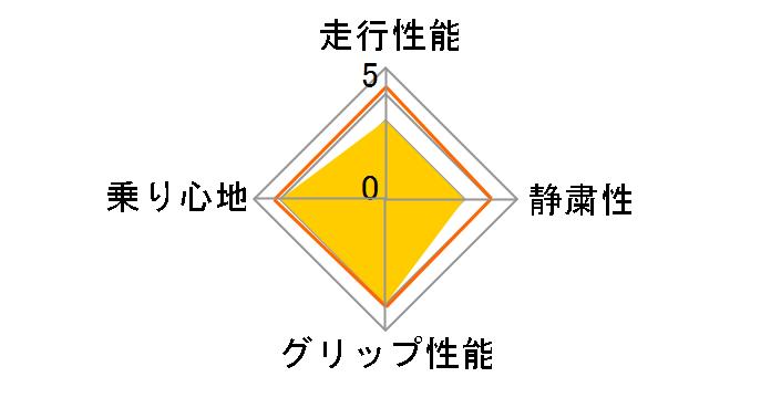 HF201 165/60R15 77H ユーザー評価チャート