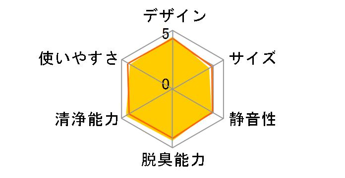 KI-GX75