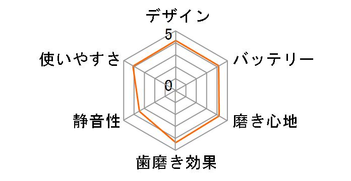 ソニッケアー キッズ HX6321/03のユーザーレビュー