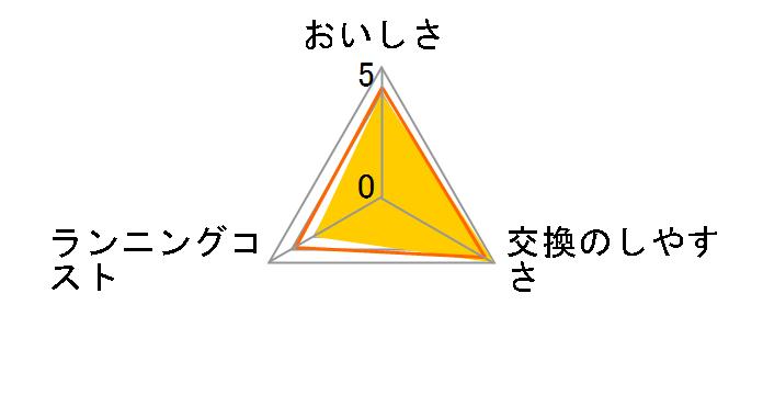 TK-CK40C3 (3本入)のユーザーレビュー