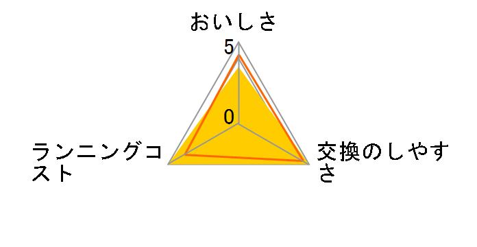 CGC4W (2個入)のユーザーレビュー