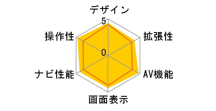 楽ナビ AVIC-RZ700のユーザーレビュー
