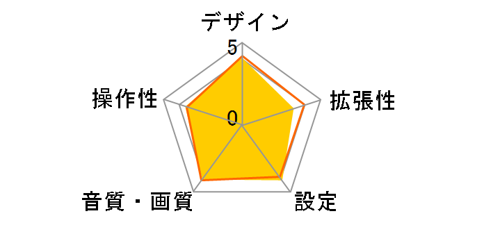 DEH-4300