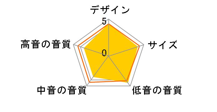 DSW-37-K [ブラック 単品]