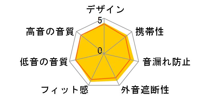 XBA-N1のユーザーレビュー
