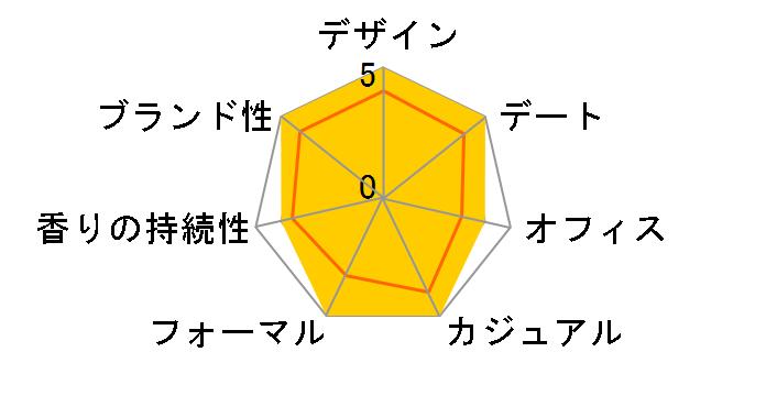 ローズ ゴルデア EDP 50ml