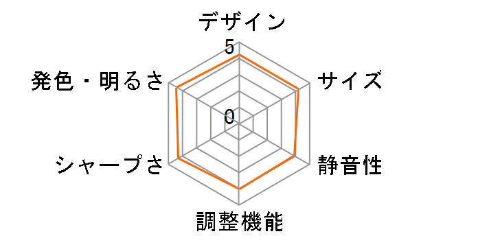DLA-Z1 [マットブラック]のユーザーレビュー