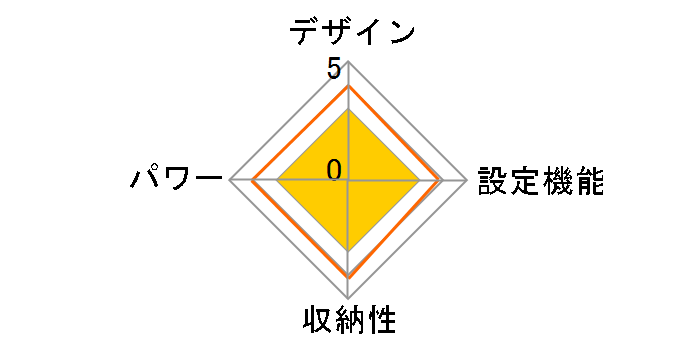 KDS-5069C